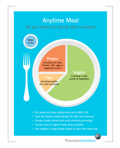 Weight-Loss-Serving-Sizes-Berardi-Anytime-Plate-S