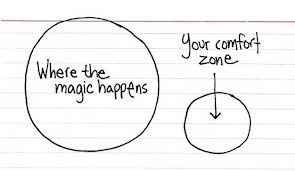 What-Are-You-Not-Willing-To-Give-Up-comfort-zone